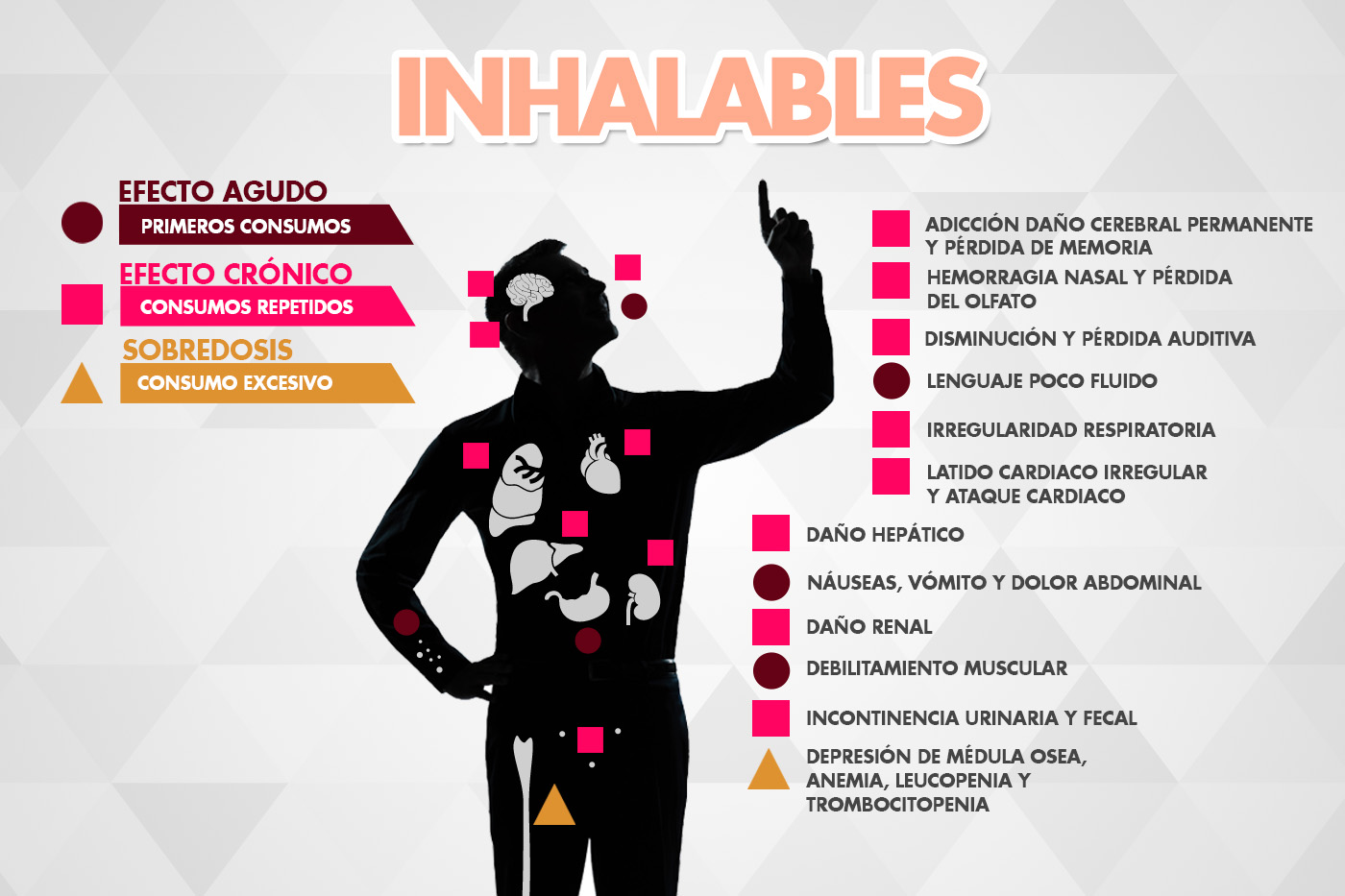 Síntomas del abuso a los inhalables